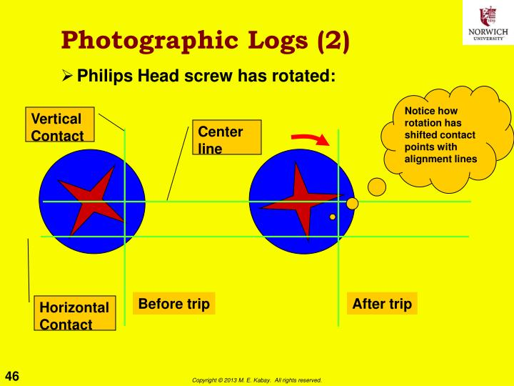 Notice how rotation has shifted contact points with alignment lines