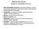 market structures s cope of marketable services
