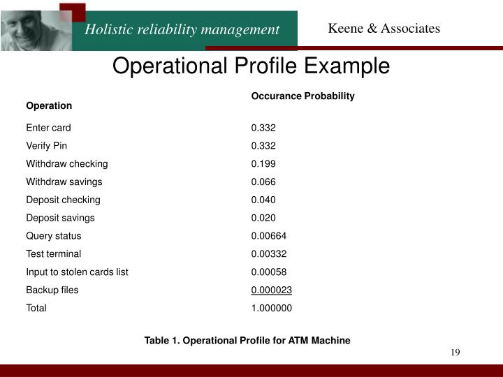 Operational Profile Example