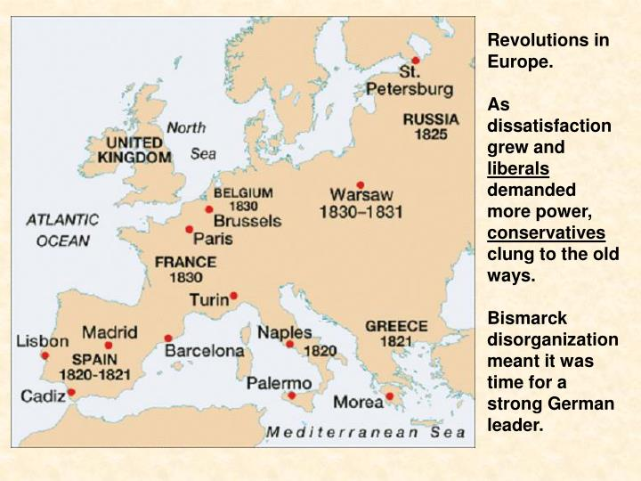 Revolutions in Europe.