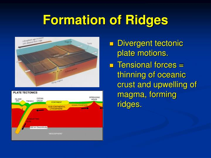 Formation of Ridges