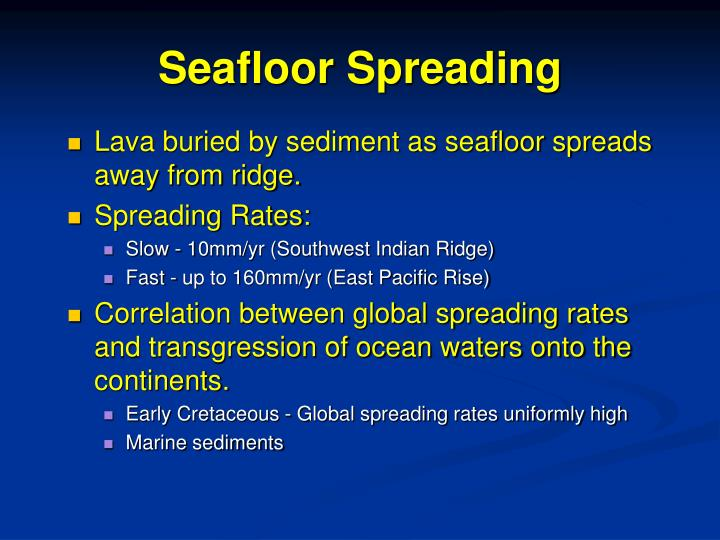 Lava buried by sediment as seafloor spreads away from ridge.