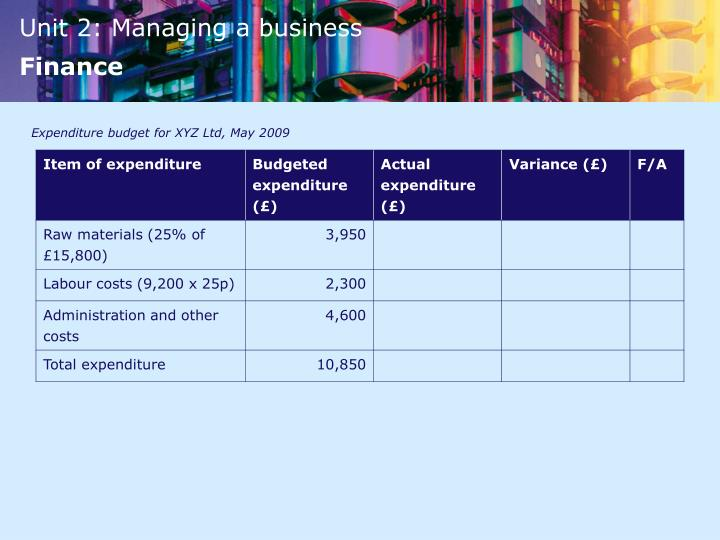 Expenditure budget for XYZ Ltd, May 2009