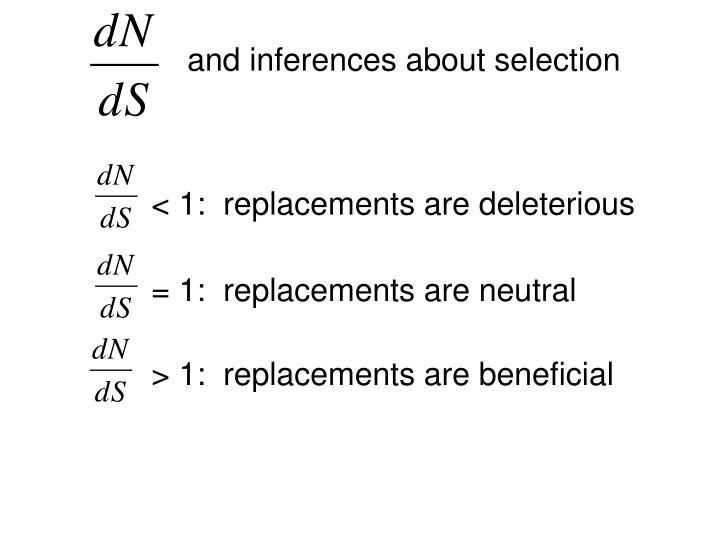 and inferences about selection