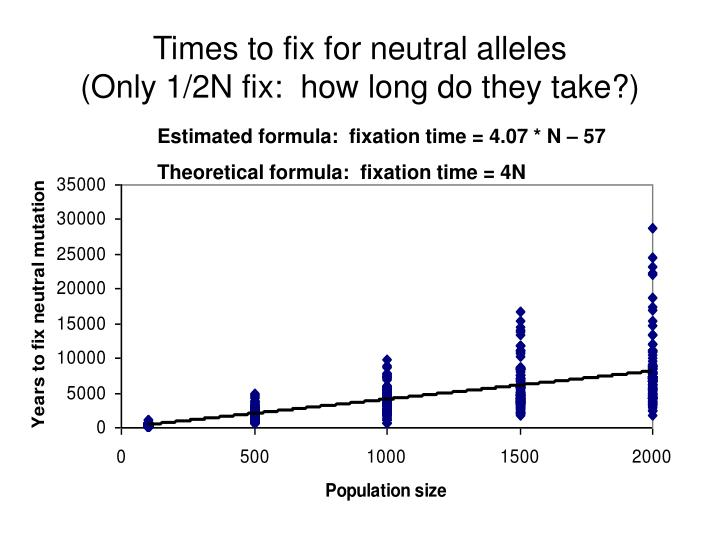 Times to fix for neutral alleles