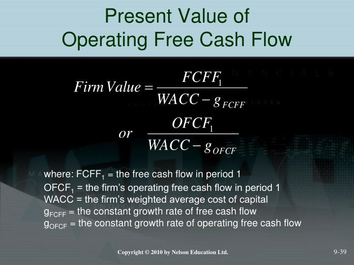 Present Value of