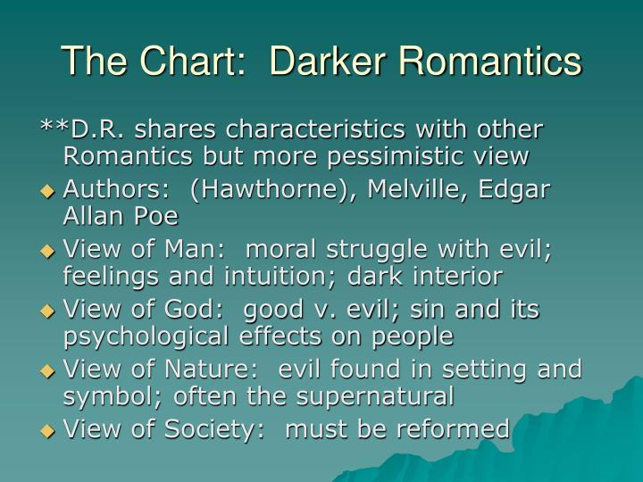 The Chart:  Darker Romantics