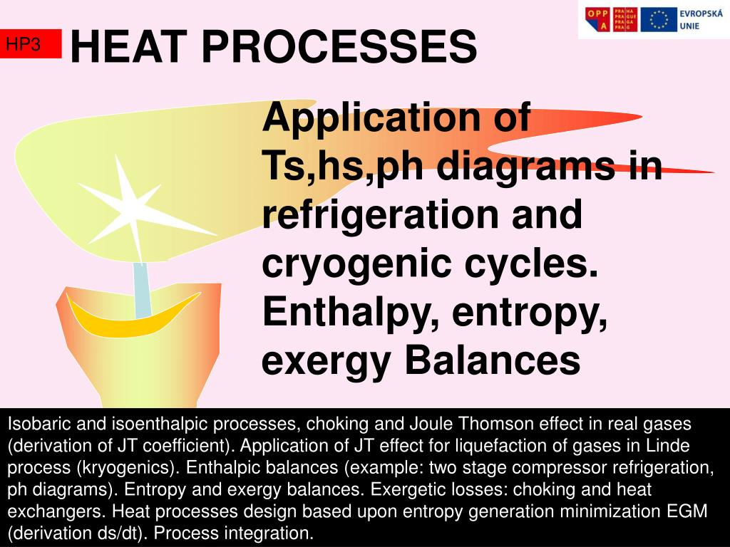 Ppt Heat Processes Powerpoint Presentation Id1774512 Geothermal Power Plant Ts Diagram N