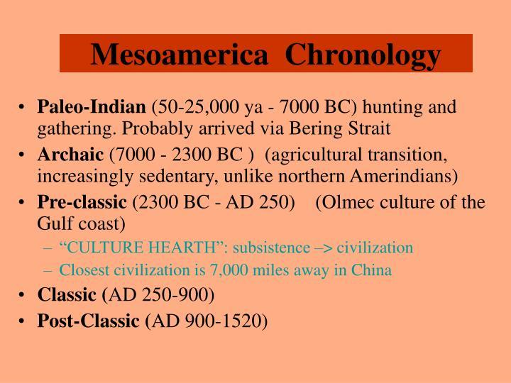 Mesoamerica chronology