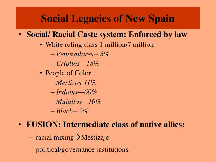 Social Legacies of New Spain
