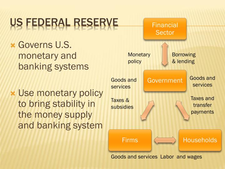 federal reserve powerpoint presentation The gold standard in the us the opinions expressed are solely those of the presenters and do not reflect the opinions of the federal reserve bank of dallas or the.