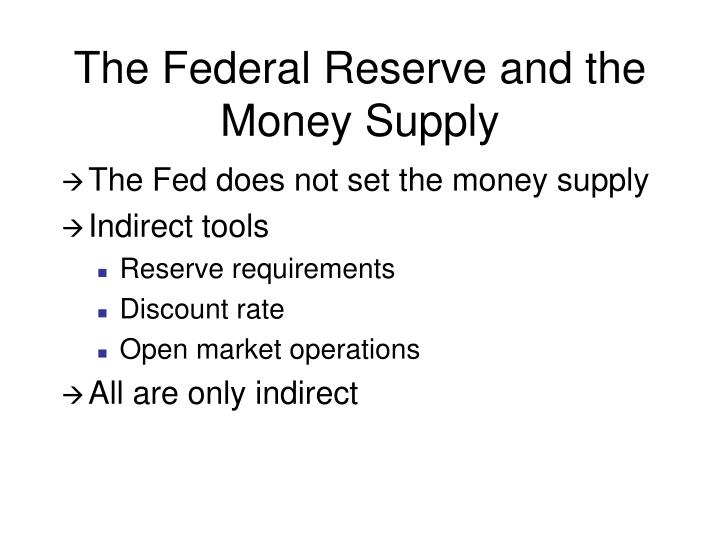The Federal Reserve and the Money Supply