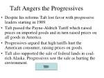 taft angers the progressives