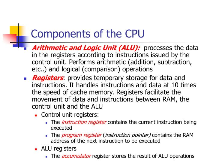 Components of the CPU