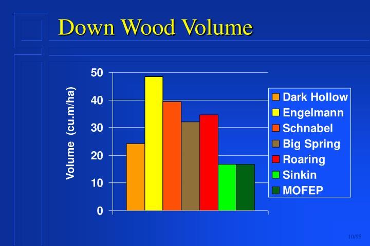 Down Wood Volume