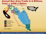 annual bay area trade in billions total 408 2 billion