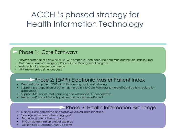 Phase 1:  Care Pathways