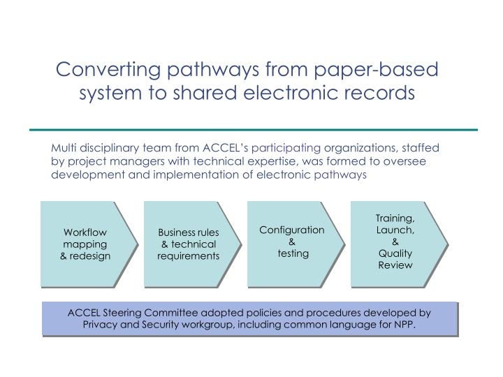 conversion to electronic health records essay Migrating from paper to ehrs in physician practices a successful transition from paper-based charts to electronic health records patient records to convert to.