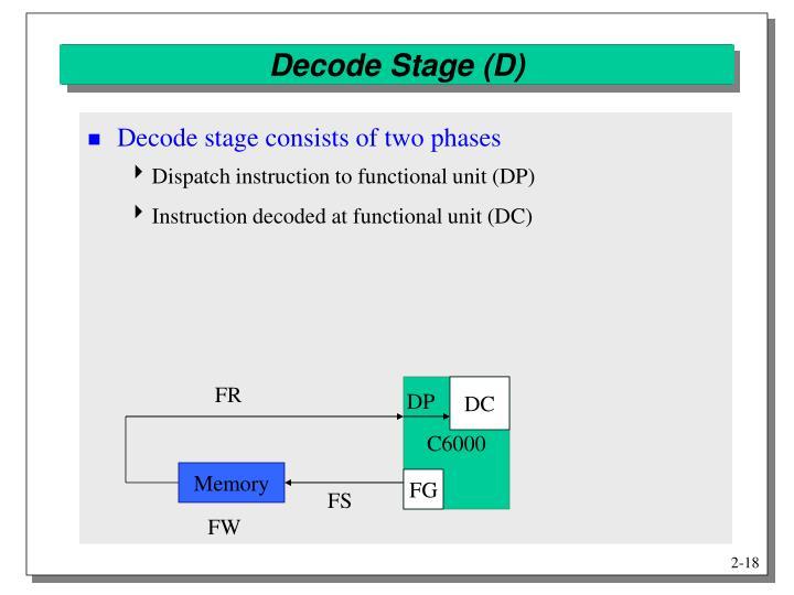 Decode Stage (D)