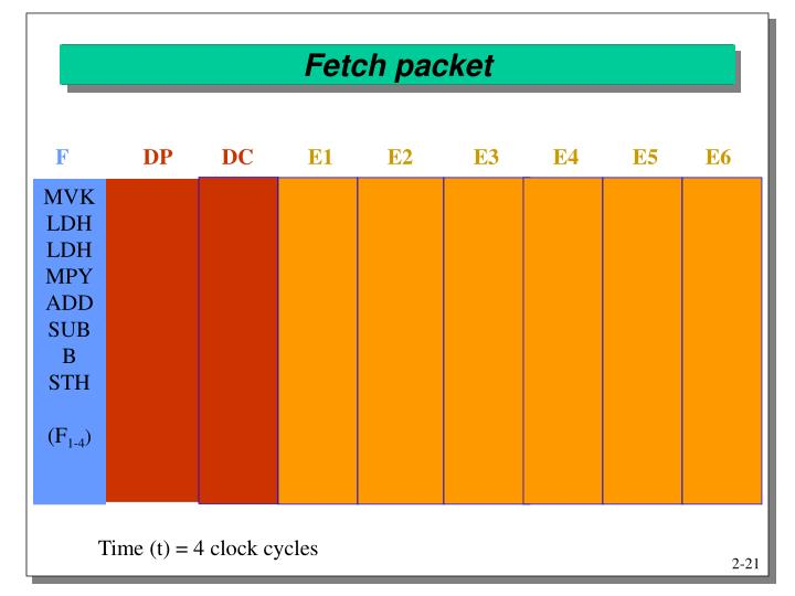 Fetch packet