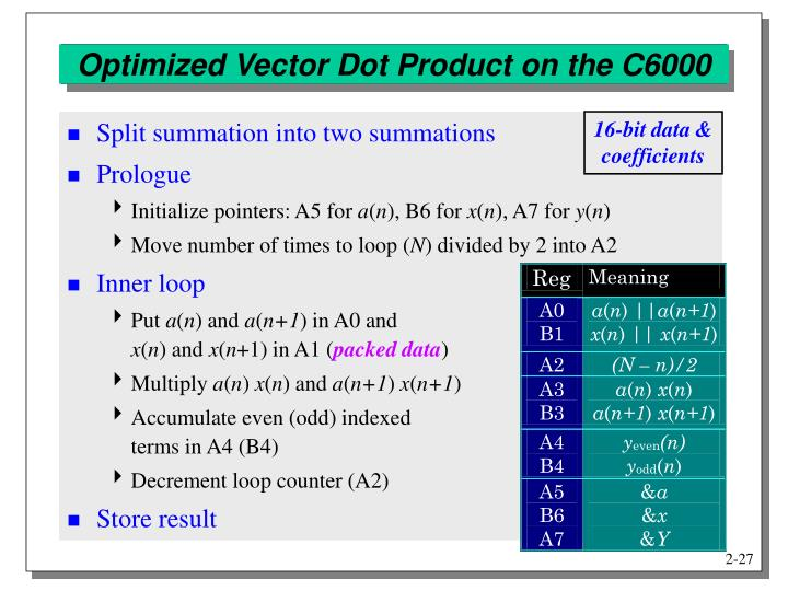 Optimized Vector Dot Product on the C6000