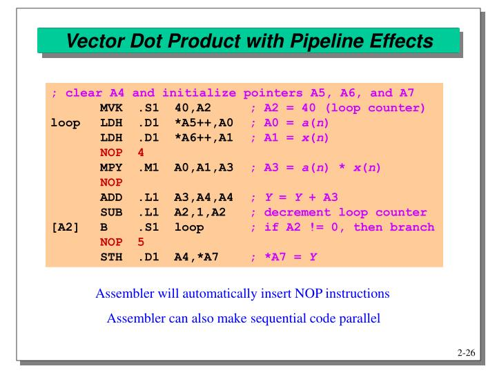 Vector Dot Product with Pipeline Effects