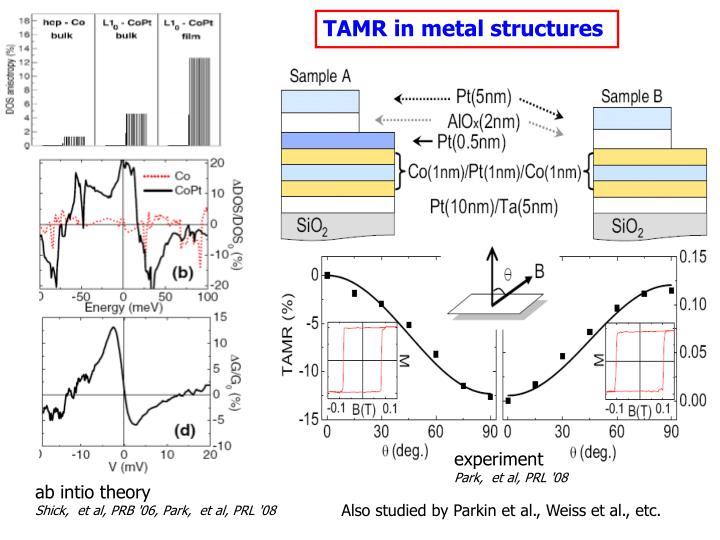 TAMR in metal structures