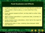 food surpluses and effects