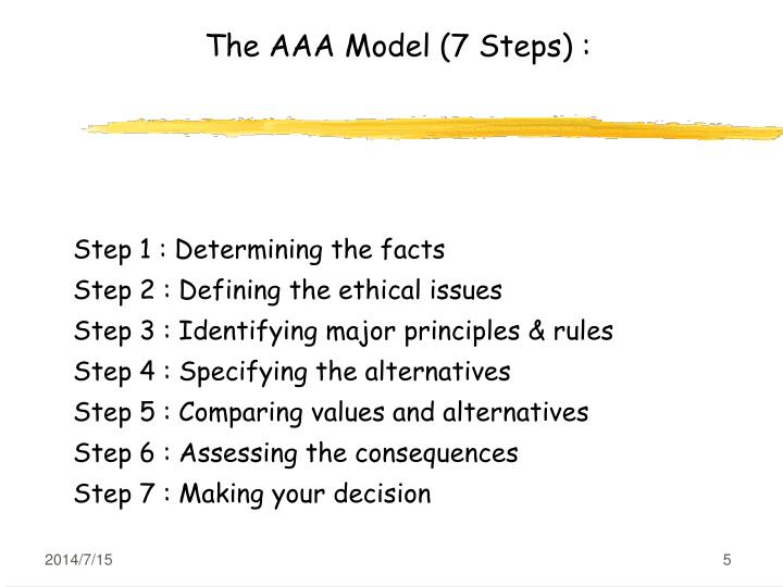 The AAA Model 7 Steps