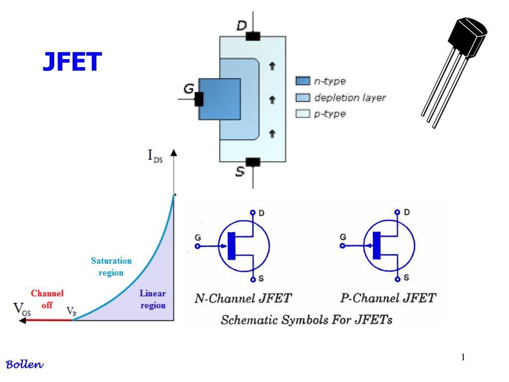 Ppt Jfet Powerpoint Presentation Id1777125