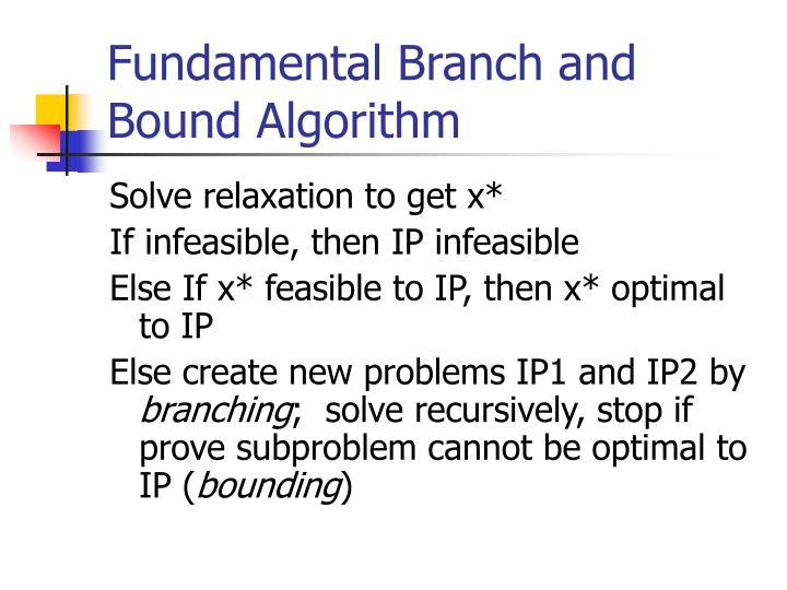 Fundamental Branch and Bound Algorithm