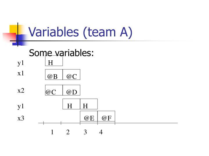 Variables (team A)