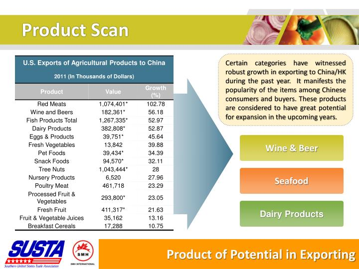 Product scan1
