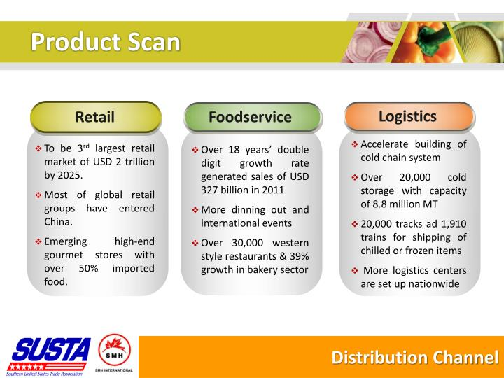 Product Scan