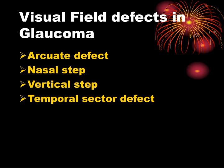 Visual Field defects in Glaucoma
