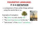 figurative language it is a metaphor