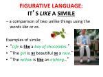 figurative language it s like a simile