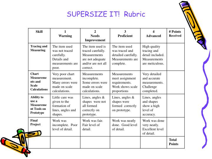 SUPERSIZE IT!  Rubric