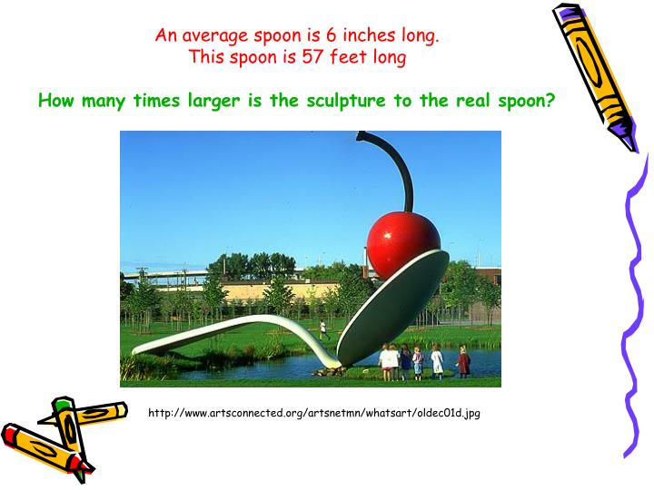 An average spoon is 6 inches long.