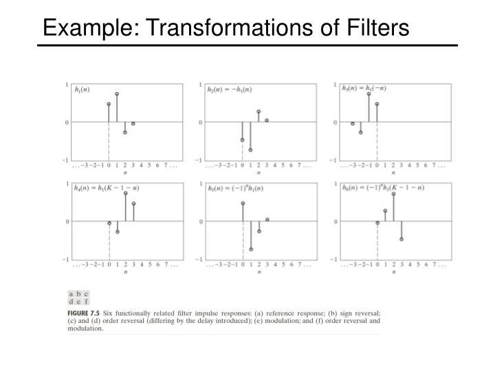 Example: Transformations of Filters