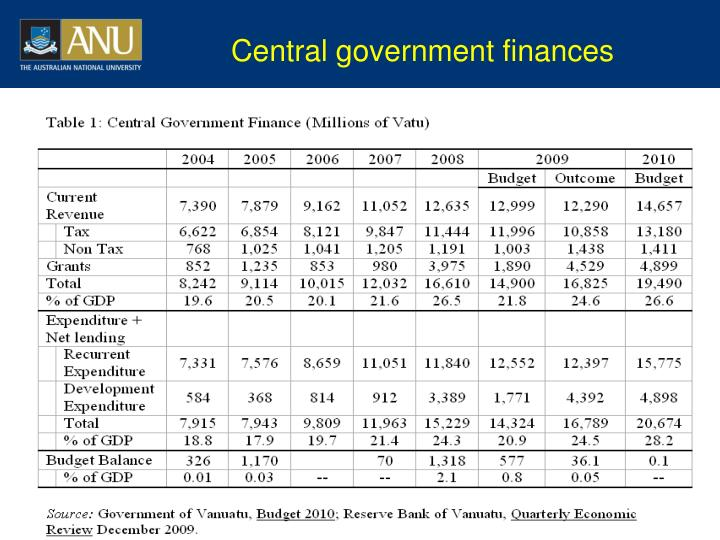 Central government finances