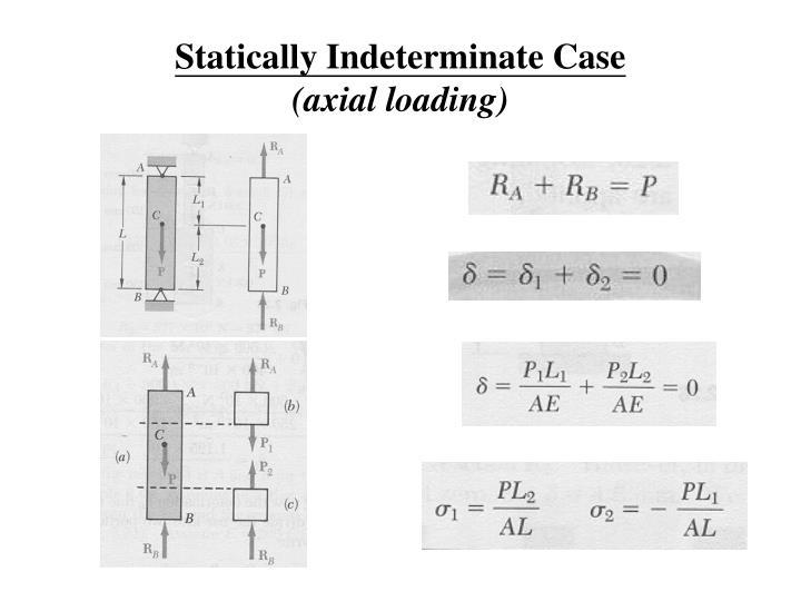 Statically Indeterminate Case
