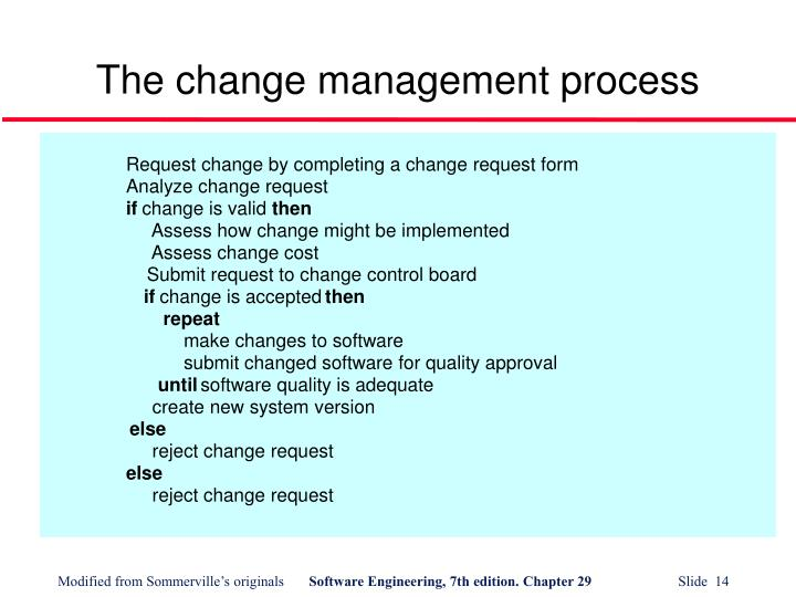 Request change by completing a change request form