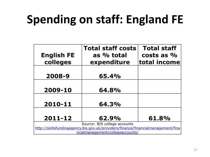 Spending on staff: England FE