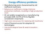 energy efficiency problems