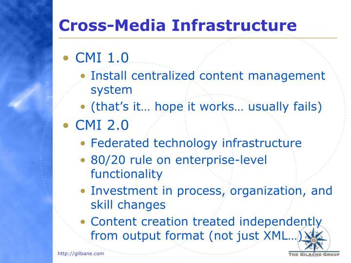 Cross-Media Infrastructure