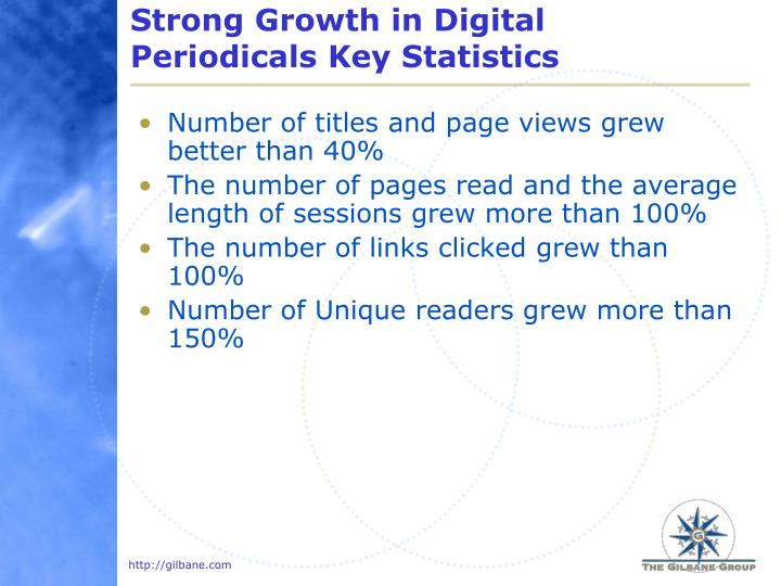 Strong Growth in Digital Periodicals Key Statistics