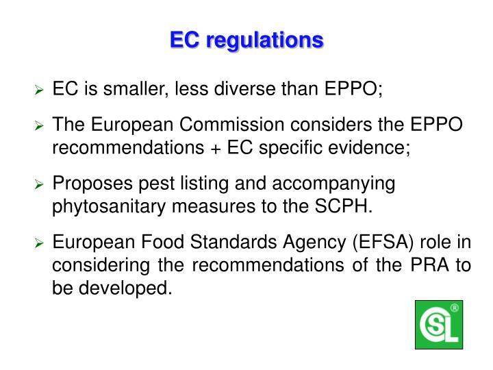 EC regulations