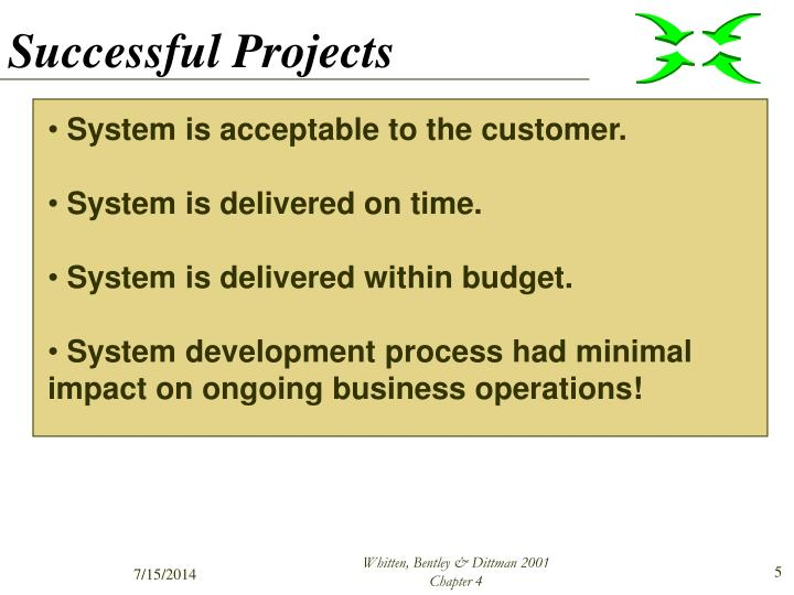 Successful Projects