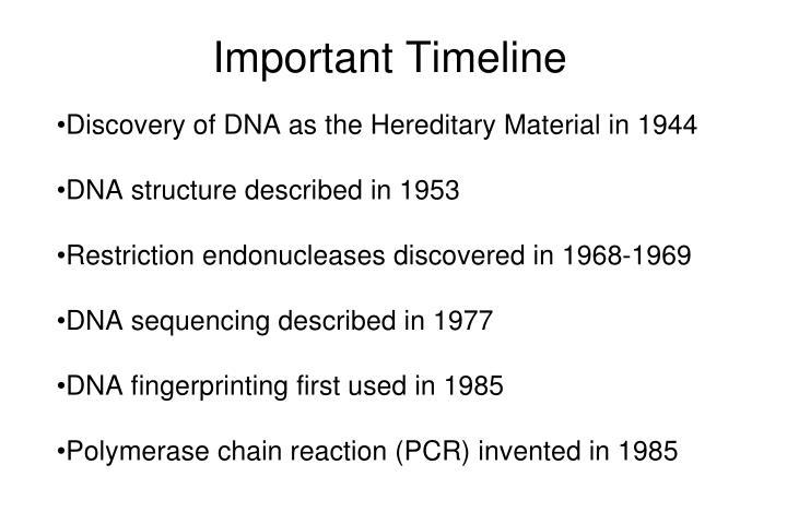 Important timeline